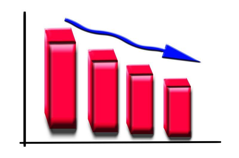 Průměrná roční inflace je cca 2,5% a říká nám, že každý rok dojde k poklesu peněz.